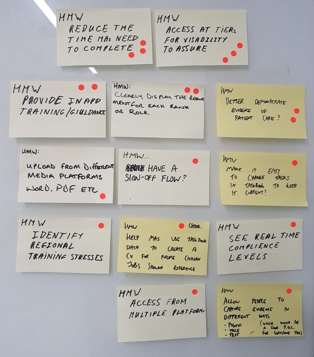 A picture showing a whiteboard with post-it notes on it with writing on them.